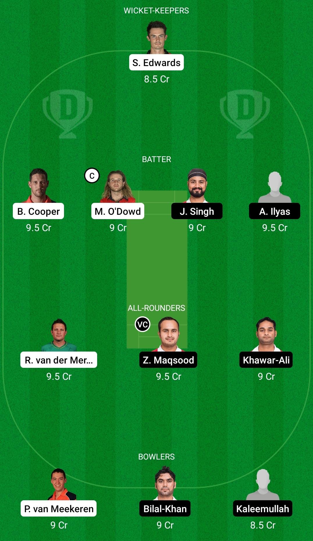 एनईडी बनाम ओएमएन ड्रीम11 भविष्यवाणी काल्पनिक क्रिकेट टिप्स ड्रीम11 टीम आईसीसी विश्व टी20 वार्म अप