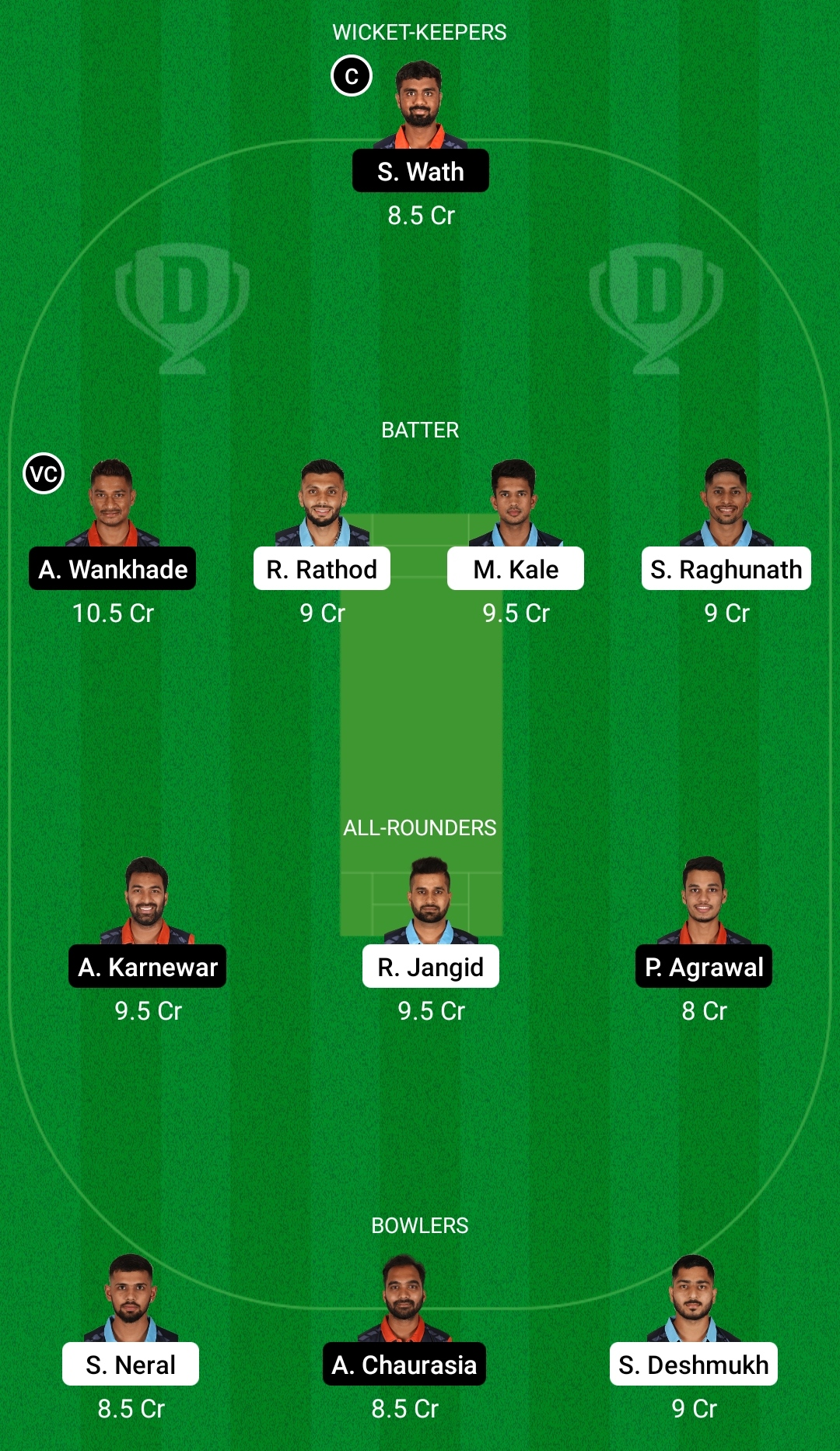 SKB vs ORG Dream11 Prediction Fantasy Cricket Tips Dream11 Team BYJU's VCA T20