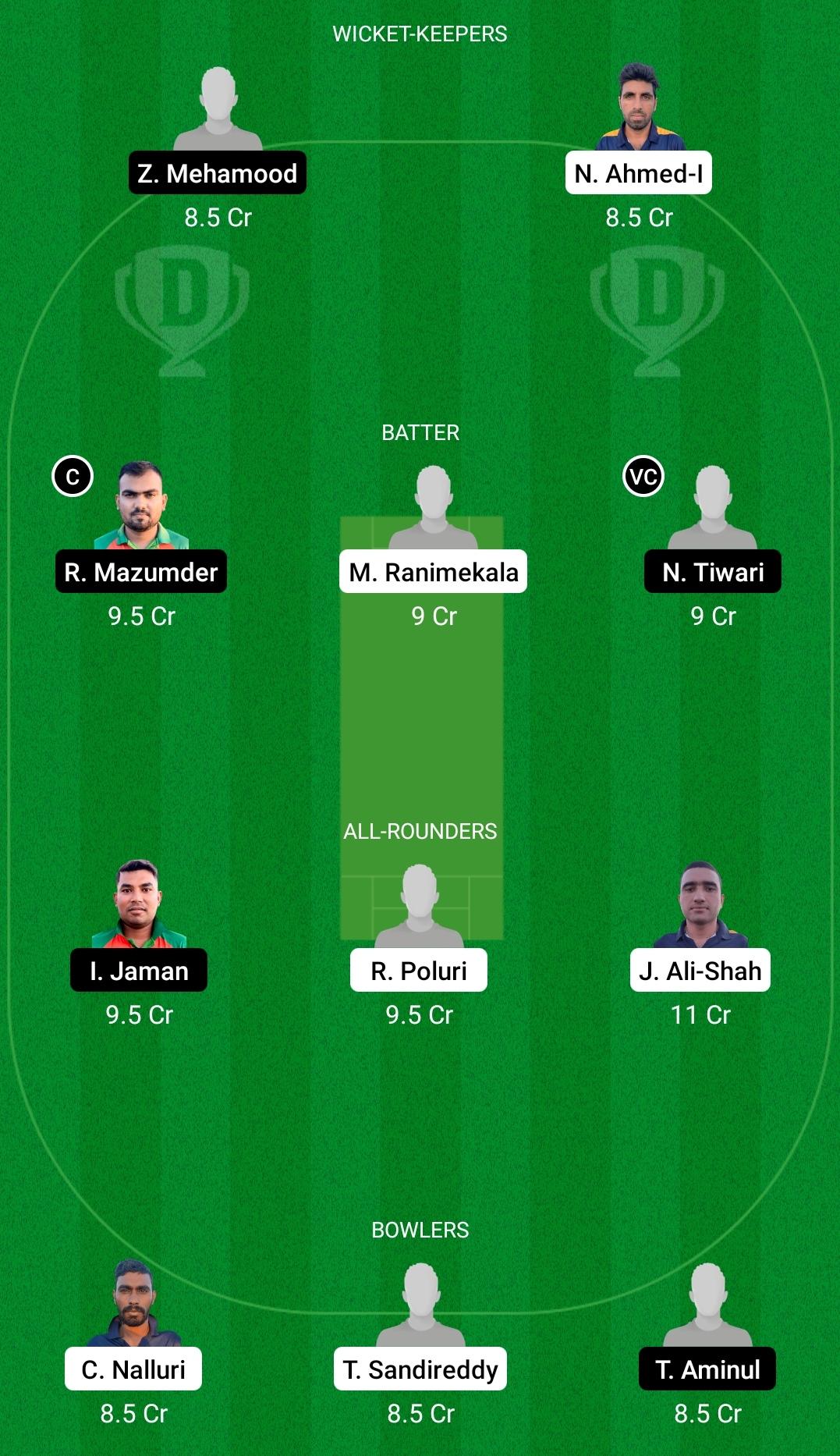 CES vs NCT Dream11 Prediction Fantasy Cricket Tips Dream11 Team FanCode ECS T10 Cyprus
