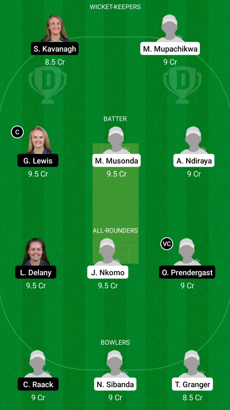 ZM-W vs IR-W Dream11 Prediction Fantasy Cricket Tips Dream11 Team Ireland Women Tour of Zimbabwe